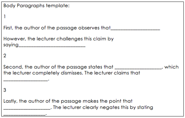 Toefl integrated essay structure